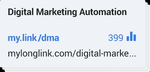Shortened link branding