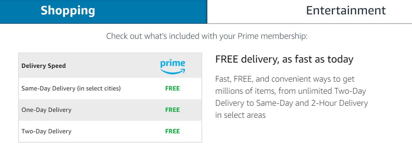 Amazon's fast shipping options for subscribers
